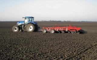 Показатели качества почвы