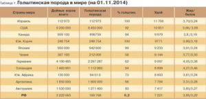 Коровы - Сравнительная оценка адаптационнойспособности бычков различных пород - porody-krupnogo-rogatogo-skota, porodi