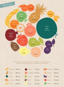 - Энергетическая ценность зеленой массы различных культур - kormlenie